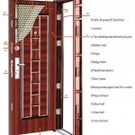 Launch of new website.  sc 1 th 150 & VTT Manufacturing Corporation VTT Steel Door HDF Door in the ...
